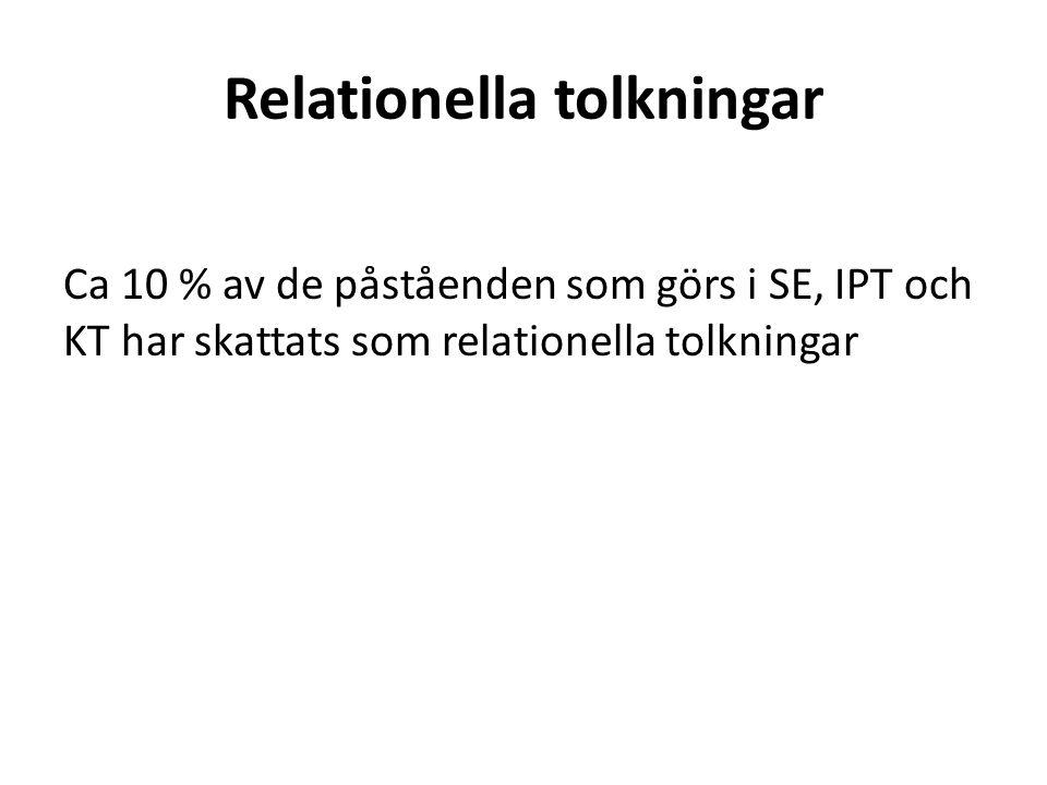 Relationella tolkningar Ca 10 % av de påståenden som görs i SE, IPT och KT har skattats som relationella tolkningar