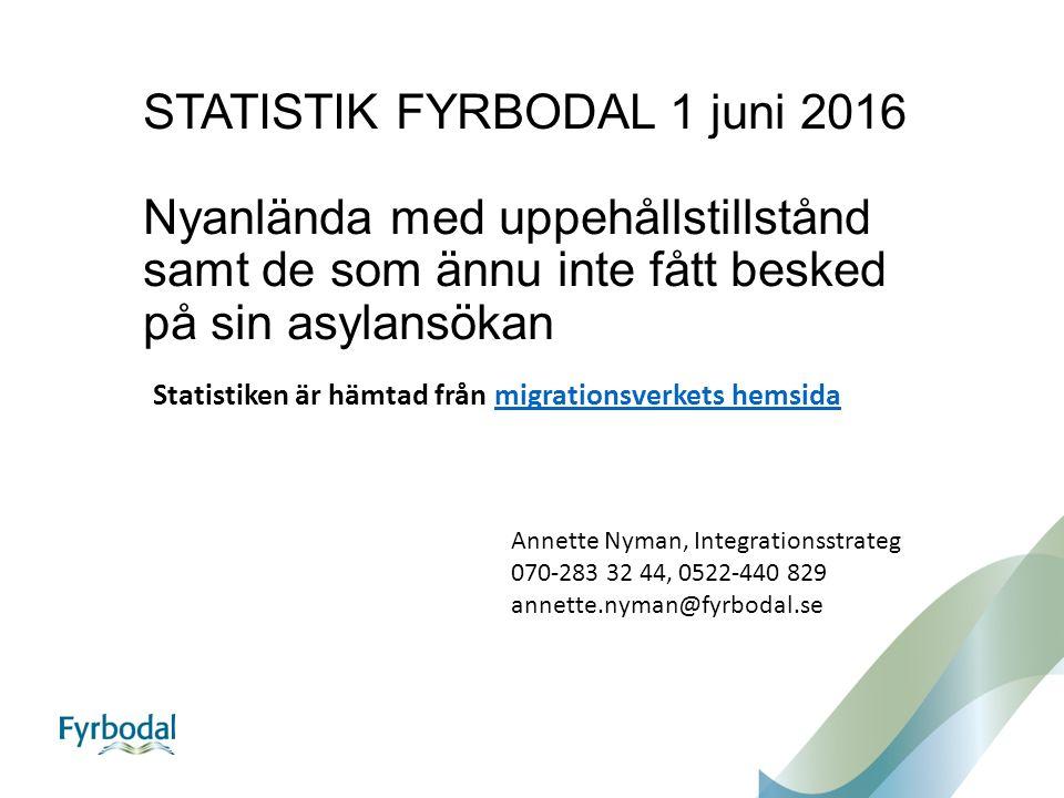STATISTIK FYRBODAL 1 juni 2016 Nyanlända med uppehållstillstånd samt de som ännu inte fått besked på sin asylansökan Statistiken är hämtad från migrat