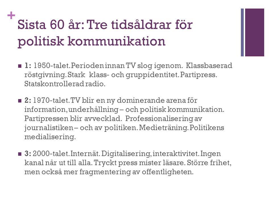 + Sista 60 år: Tre tidsåldrar för politisk kommunikation 1: 1950-talet.