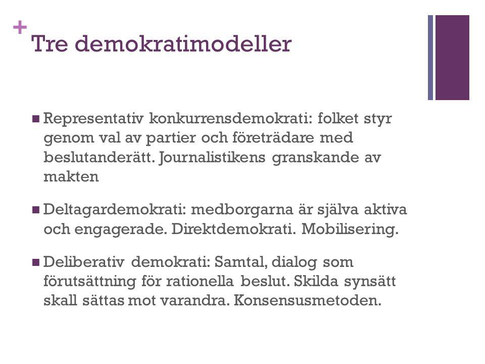 + Tre demokratimodeller Representativ konkurrensdemokrati: folket styr genom val av partier och företrädare med beslutanderätt.