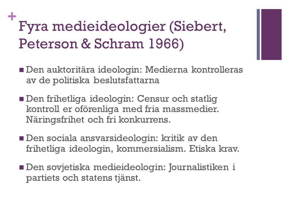 + Fyra medieideologier (Siebert, Peterson & Schram 1966) Den auktoritära ideologin: Medierna kontrolleras av de politiska beslutsfattarna Den frihetliga ideologin: Censur och statlig kontroll er oförenliga med fria massmedier.