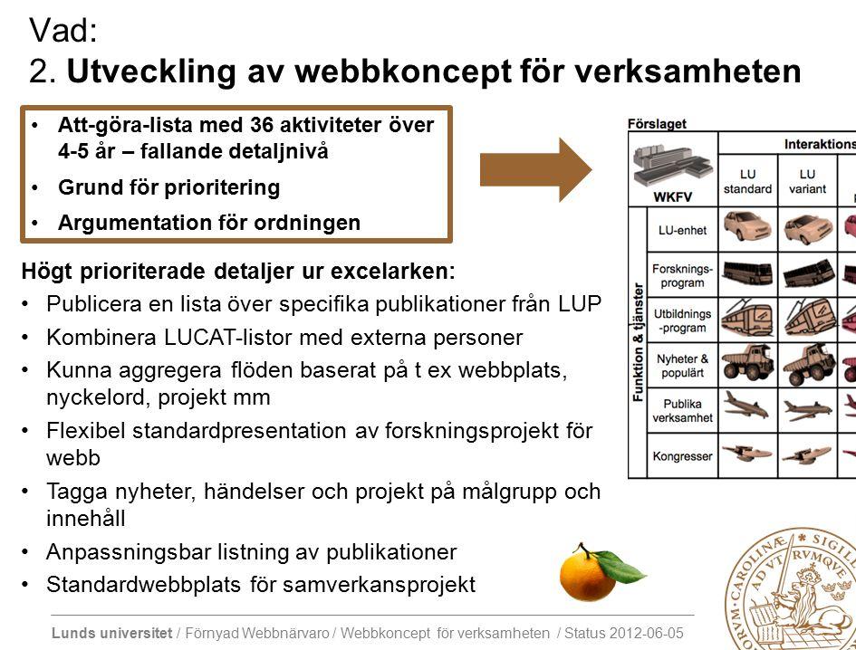 Lunds universitet / Förnyad Webbnärvaro / Webbkoncept för verksamheten / Status 2012-06-05 Vad: 2.
