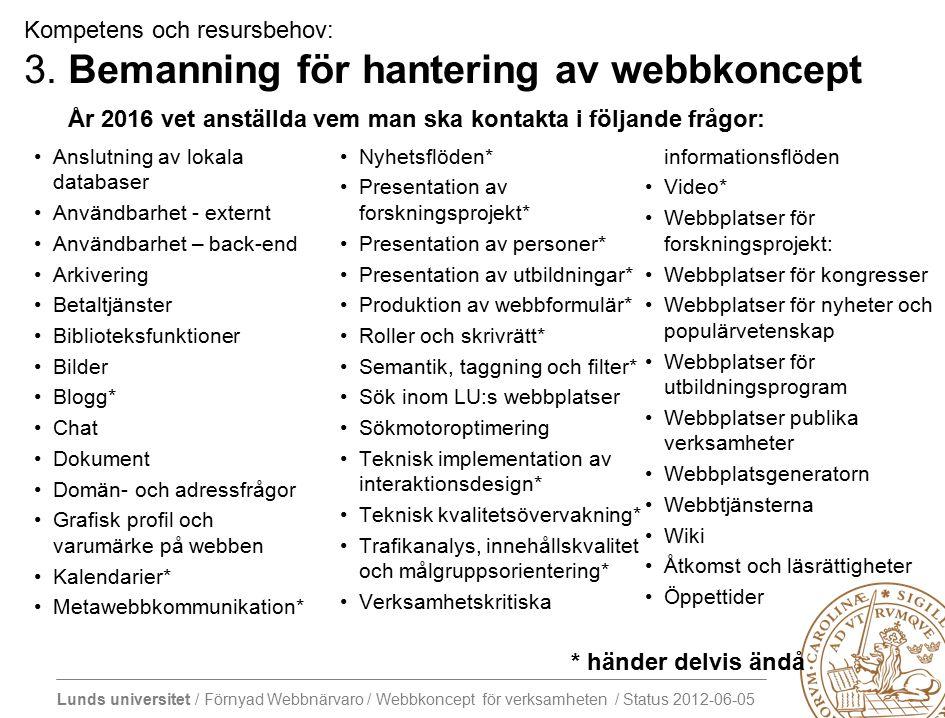 Lunds universitet / Förnyad Webbnärvaro / Webbkoncept för verksamheten / Status 2012-06-05 Kompetens och resursbehov: 3.