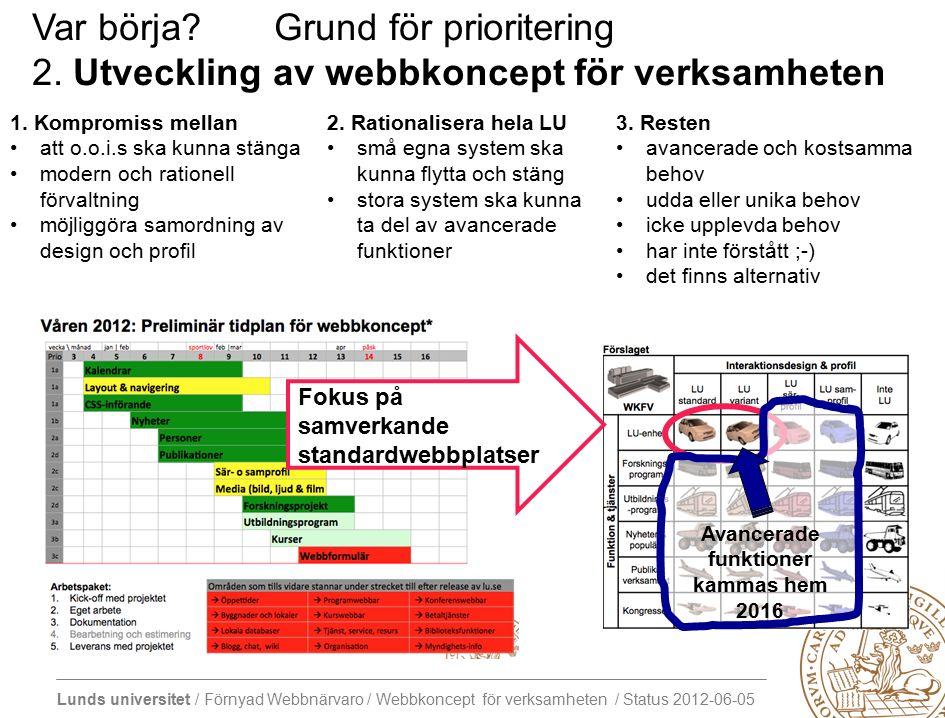 Lunds universitet / Förnyad Webbnärvaro / Webbkoncept för verksamheten / Status 2012-06-05 Fokus på samverkande standardwebbplatser Var börja.