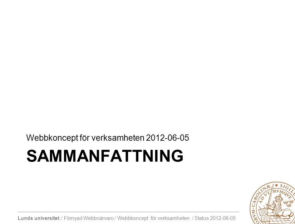 Lunds universitet / Förnyad Webbnärvaro / Webbkoncept för verksamheten / Status 2012-06-05 SAMMANFATTNING Webbkoncept för verksamheten 2012-06-05