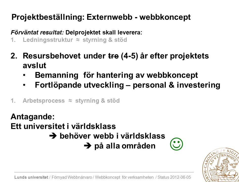 Lunds universitet / Förnyad Webbnärvaro / Webbkoncept för verksamheten / Status 2012-06-05 Projektbeställning: Externwebb - webbkoncept Förväntat resultat: Delprojektet skall leverera: 1.Ledningsstruktur ≈ styrning & stöd 2.Resursbehovet under tre (4-5) år efter projektets avslut Bemanning för hantering av webbkoncept Fortlöpande utveckling – personal & investering 1.Arbetsprocess ≈ styrning & stöd Antagande: Ett universitet i världsklass  behöver webb i världsklass  på alla områden