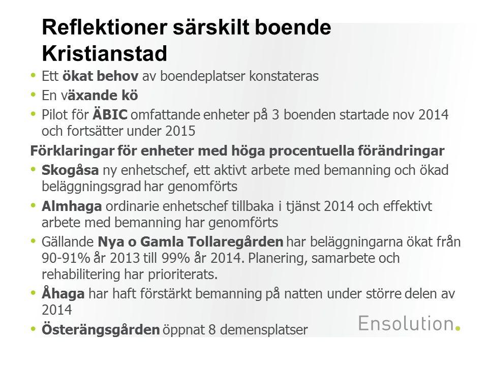 Reflektioner särskilt boende Kristianstad Ett ökat behov av boendeplatser konstateras En växande kö Pilot för ÄBIC omfattande enheter på 3 boenden sta