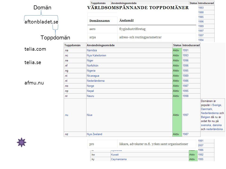 aftonbladet.se telia.com telia.se afmu.nu Domän Toppdomän