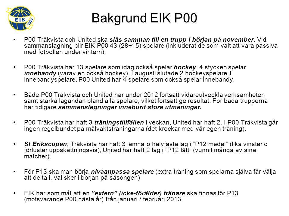 Bakgrund EIK P00 P00 Träkvista och United ska slås samman till en trupp i början på november.