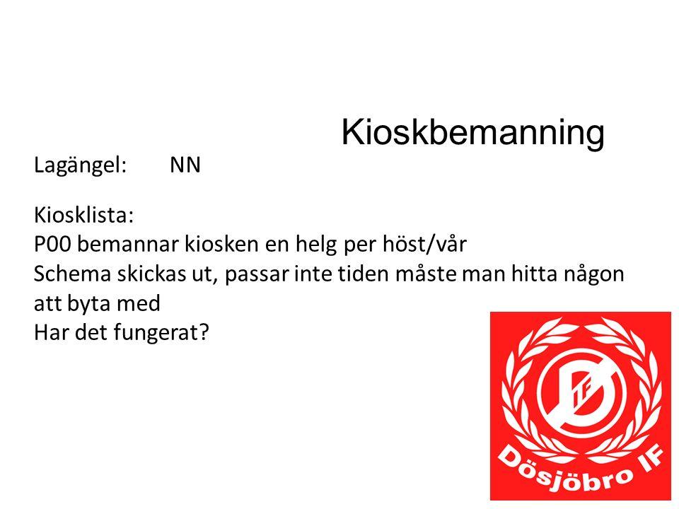 Kioskbemanning Lagängel:NN Kiosklista: P00 bemannar kiosken en helg per höst/vår Schema skickas ut, passar inte tiden måste man hitta någon att byta m