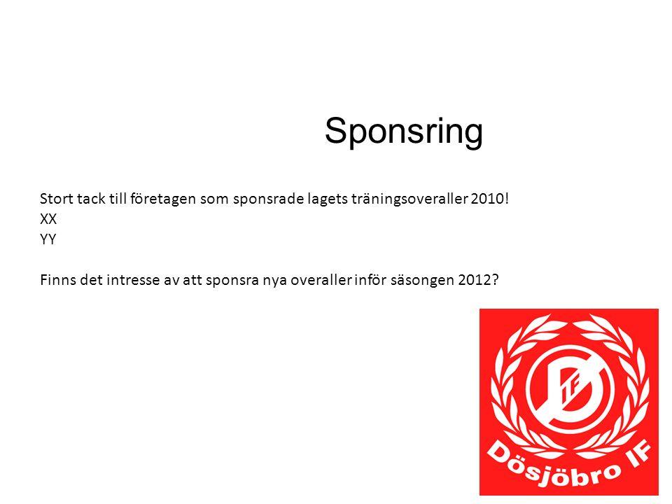 Sponsring Stort tack till företagen som sponsrade lagets träningsoveraller 2010! XX YY Finns det intresse av att sponsra nya overaller inför säsongen