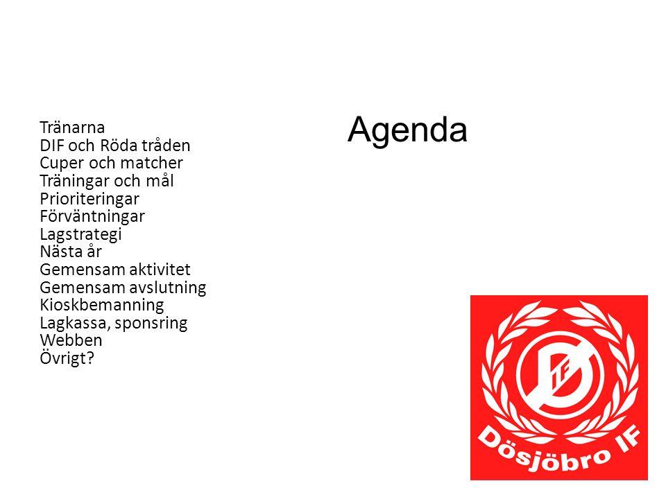 Agenda Tränarna DIF och Röda tråden Cuper och matcher Träningar och mål Prioriteringar Förväntningar Lagstrategi Nästa år Gemensam aktivitet Gemensam avslutning Kioskbemanning Lagkassa, sponsring Webben Övrigt