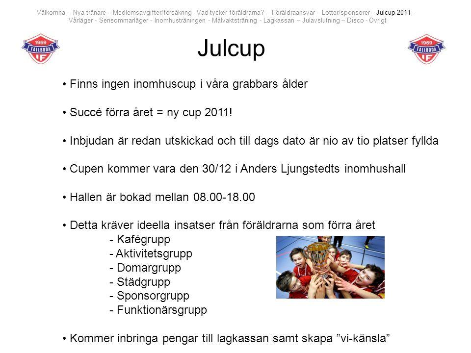 Julcup Finns ingen inomhuscup i våra grabbars ålder Succé förra året = ny cup 2011! Inbjudan är redan utskickad och till dags dato är nio av tio plats