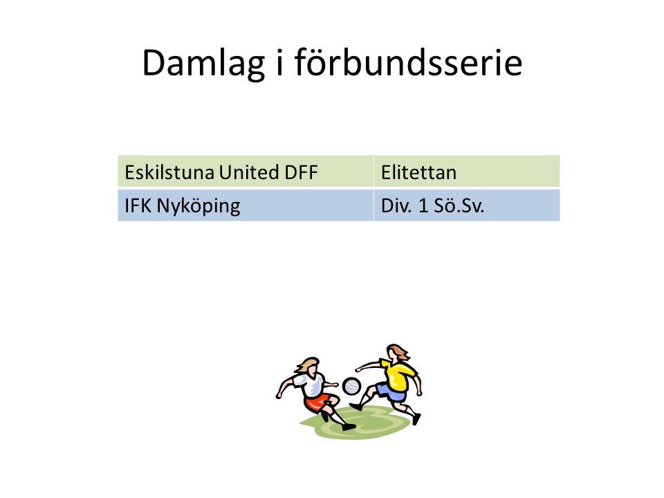 Damlag i förbundsserie Eskilstuna United DFFElitettan IFK NyköpingDiv. 1 Sö.Sv.