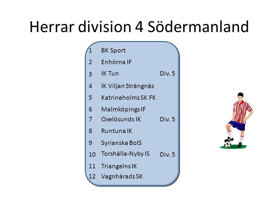 Herrar division 4 Södermanland 1BK Sport 2Enhörna IF 3 IK TunDiv. 5 4IK Viljan Strängnäs 5Katrineholms SK FK 6Malmköpings IF 7Oxelösunds IKDiv. 5 8Run