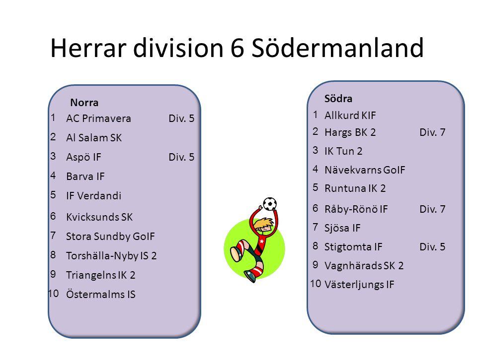 Herrar division 6 Södermanland Norra Södra 1 Allkurd KIF 2 Hargs BK 2Div. 7 3 IK Tun 2 4 Nävekvarns GoIF 5 Runtuna IK 2 6 Råby-Rönö IFDiv. 7 7 Sjösa I