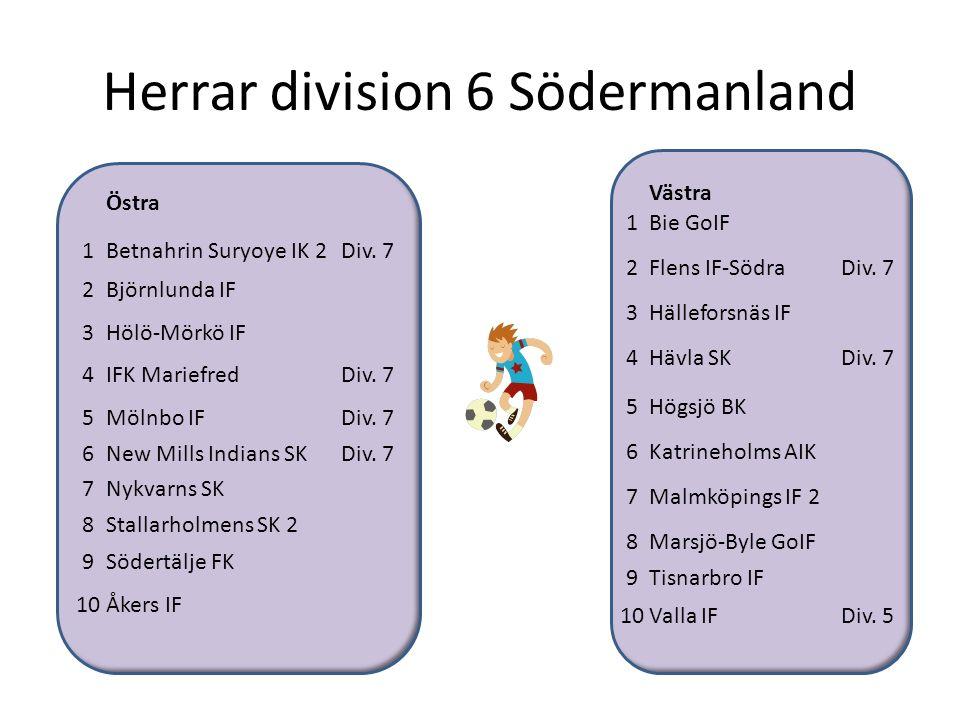 Herrar division 6 Södermanland Östra 1Betnahrin Suryoye IK 2Div. 7 2Björnlunda IF 3Hölö-Mörkö IF 4IFK MariefredDiv. 7 5Mölnbo IFDiv. 7 6New Mills Indi