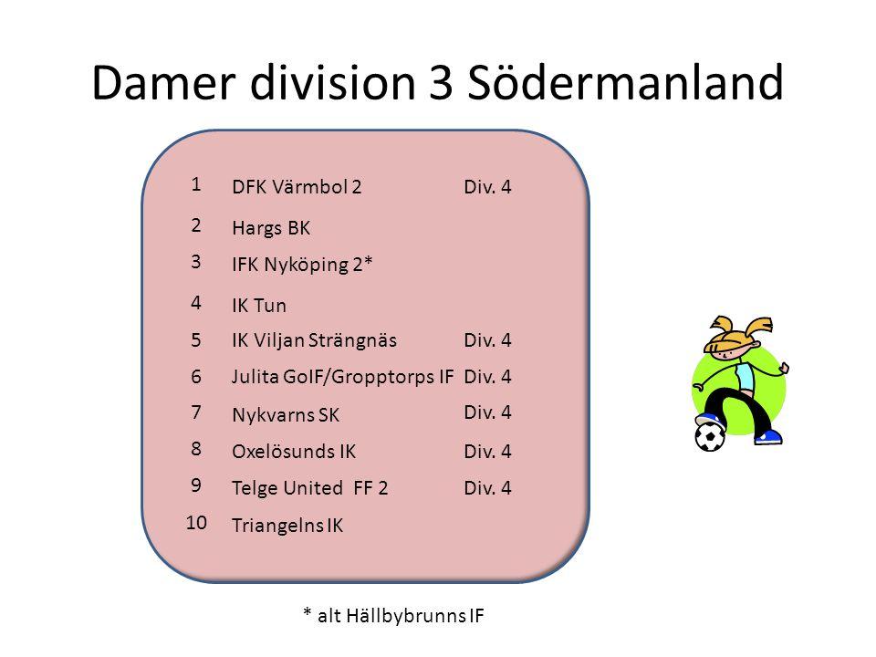 Damer division 3 Södermanland 1 DFK Värmbol 2Div. 4 2 Hargs BK 3 IFK Nyköping 2* 4 IK Tun 5 IK Viljan SträngnäsDiv. 4 6 Julita GoIF/Gropptorps IFDiv.
