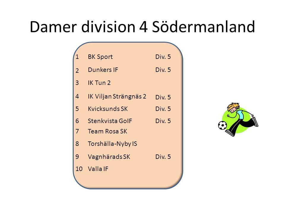 Damer division 4 Södermanland 1BK SportDiv. 5 2 Dunkers IFDiv.