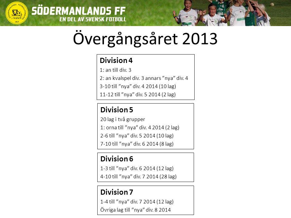 """Övergångsåret 2013 Division 4 1: an till div. 3 2: an kvalspel div. 3 annars """"nya"""" div. 4 3-10 till """"nya"""" div. 4 2014 (10 lag) 11-12 till """"nya"""" div. 5"""