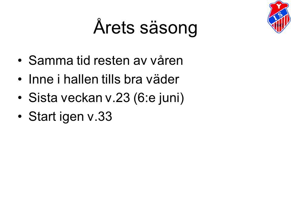 Årets säsong Samma tid resten av våren Inne i hallen tills bra väder Sista veckan v.23 (6:e juni) Start igen v.33