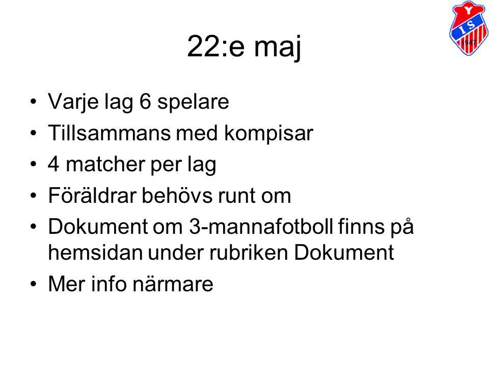 22:e maj Varje lag 6 spelare Tillsammans med kompisar 4 matcher per lag Föräldrar behövs runt om Dokument om 3-mannafotboll finns på hemsidan under rubriken Dokument Mer info närmare