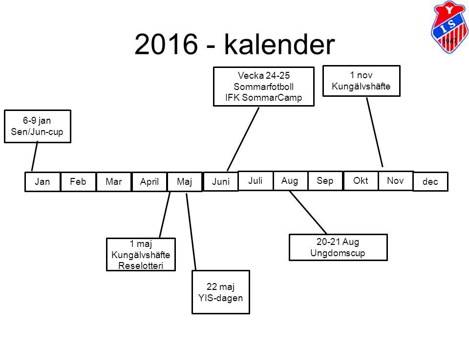 2016 - kalender JanFebMarAprilMaj Juni JuliAugSepOktNov dec 6-9 jan Sen/Jun-cup Vecka 24-25 Sommarfotboll IFK SommarCamp 20-21 Aug Ungdomscup 1 maj Kungälvshäfte Reselotteri 1 nov Kungälvshäfte 22 maj YIS-dagen