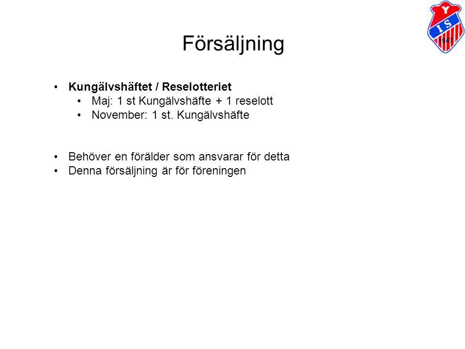 Försäljning Kungälvshäftet / Reselotteriet Maj: 1 st Kungälvshäfte + 1 reselott November: 1 st.