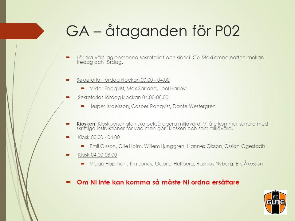 GA – åtaganden för P02  I år ska vårt lag bemanna sekretariat och kiosk i ICA Maxi arena natten mellan fredag och lördag.  Sekretariat lördag klocka