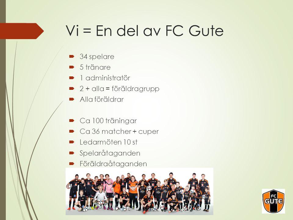 Vi = En del av FC Gute  34 spelare  5 tränare  1 administratör  2 + alla = föräldragrupp  Alla föräldrar  Ca 100 träningar  Ca 36 matcher + cuper  Ledarmöten 10 st  Spelaråtaganden  Föräldraåtaganden