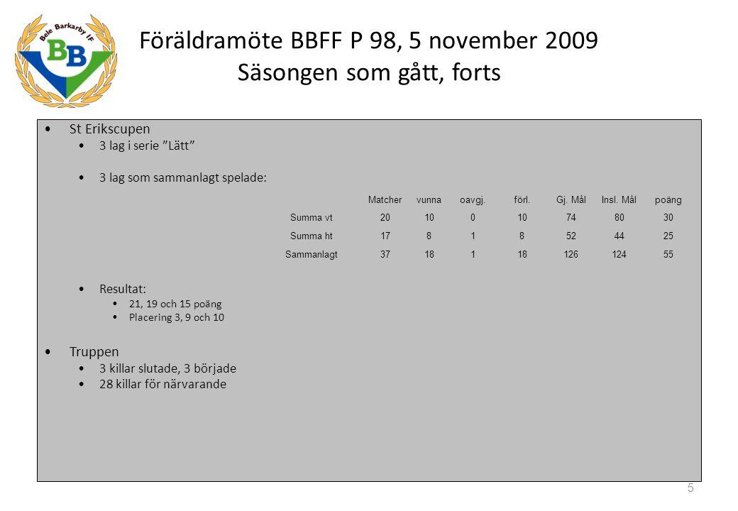 """Föräldramöte BBFF P 98, 5 november 2009 Säsongen som gått, forts St Erikscupen 3 lag i serie """"Lätt"""" 3 lag som sammanlagt spelade: Resultat: 21, 19 och"""