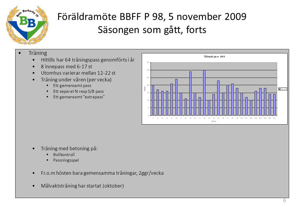 Föräldramöte BBFF P 98, 5 november 2009 Säsongen som gått, forts Träning Hittills har 64 träningspass genomförts i år 8 innepass med 6-17 st Utomhus varierar mellan 12-22 st Träning under våren (per vecka) Ett gemensamt pass Ett separat N resp S/B pass Ett gemensamt extrapass Träning med betoning på: Bollkontroll Passningsspel Fr.o.m hösten bara gemensamma träningar, 2ggr/vecka Målvaktsträning har startat (oktober) 6
