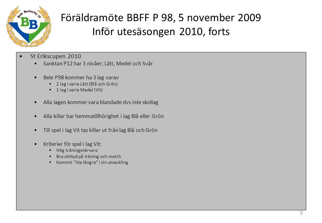Föräldramöte BBFF P 98, 5 november 2009 Inför utesäsongen 2010, forts St Erikscupen 2010 Sanktan P12 har 3 nivåer; Lätt, Medel och Svår Bele P98 komme