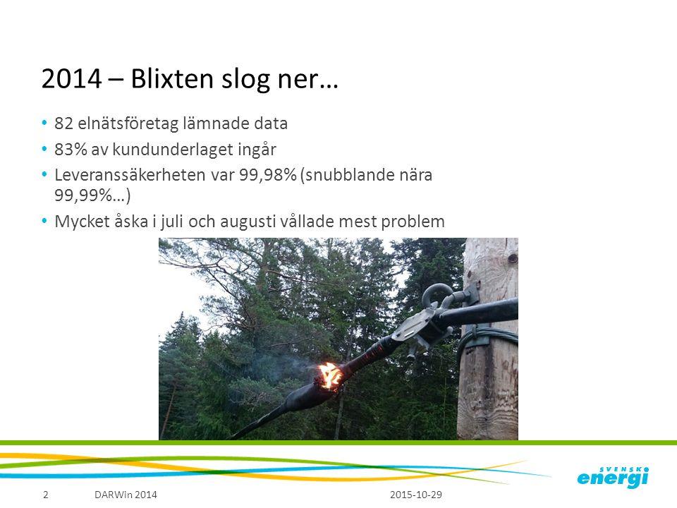 Leveranssäkerhet i de svenska elnäten 2015-10-29 DARWin 20143 Gudrun