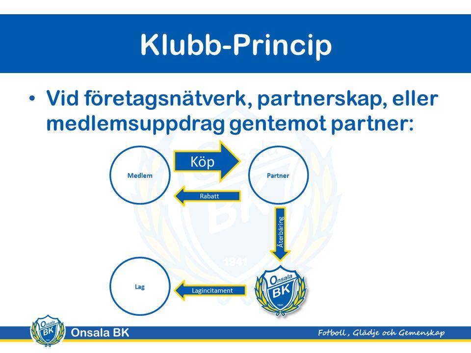 Vid företagsnätverk, partnerskap, eller medlemsuppdrag gentemot partner: Klubb-Princip