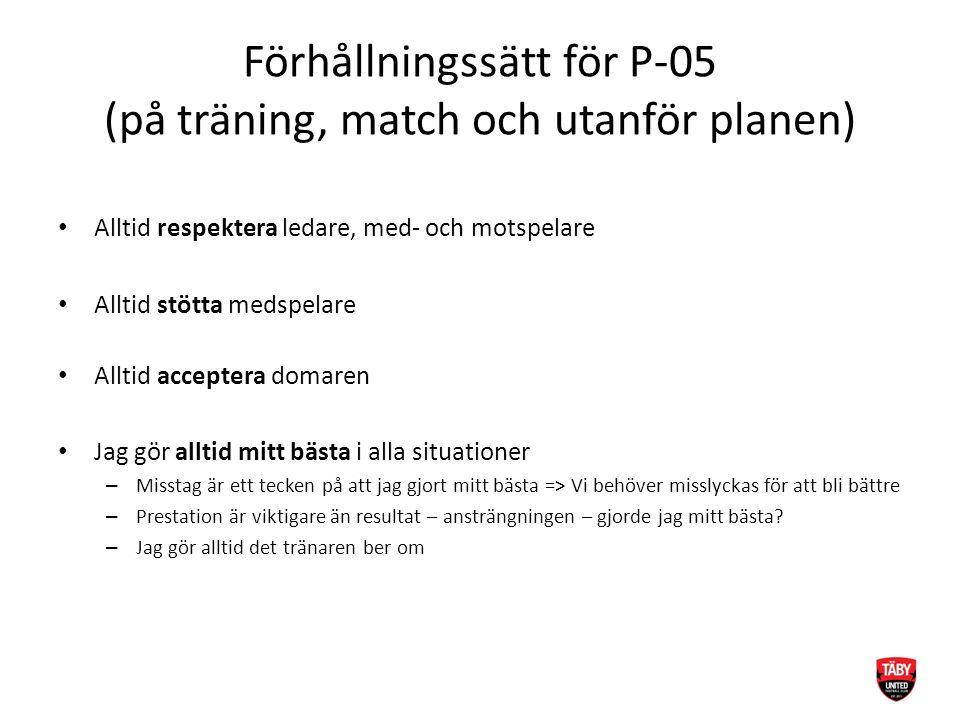 Förhållningssätt för P-05 (på träning, match och utanför planen) Alltid respektera ledare, med- och motspelare Alltid stötta medspelare Alltid accepte