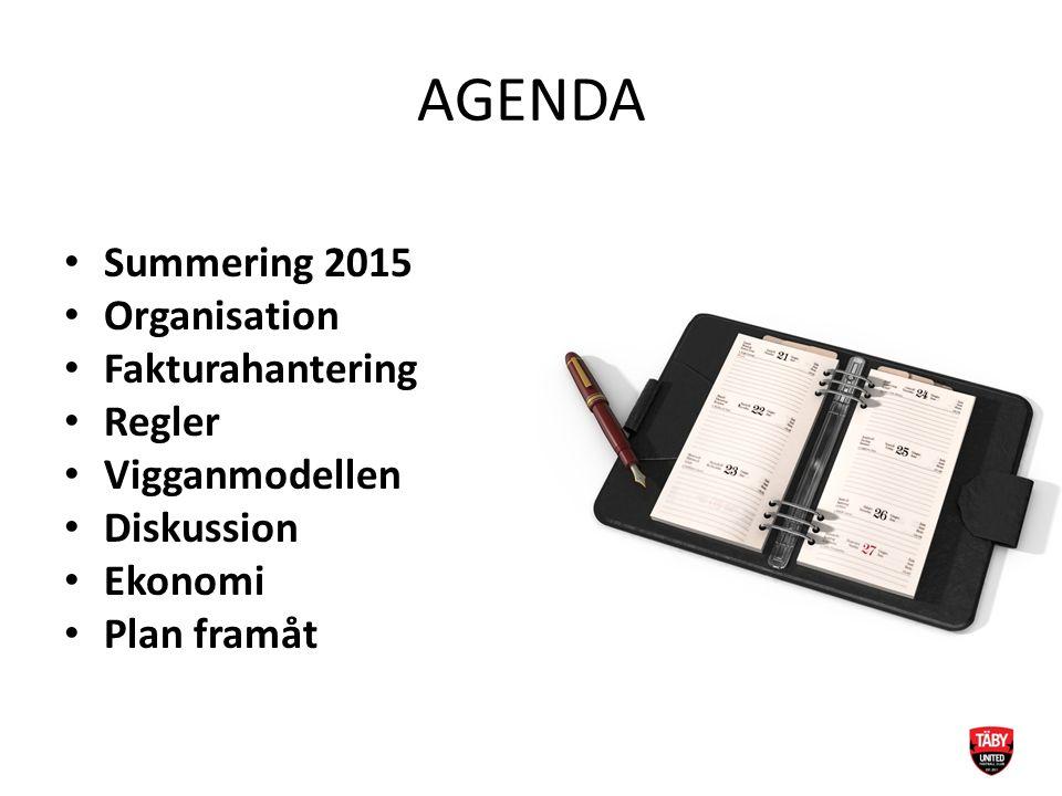 AGENDA Summering 2015 Organisation Fakturahantering Regler Vigganmodellen Diskussion Ekonomi Plan framåt