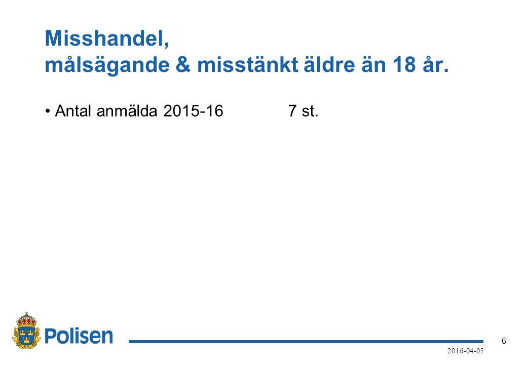 7 2016-04-05 Bedrägeri Antal anmälda 2015-16: 17st Bankomat Bluffakturor Kontokort Internet