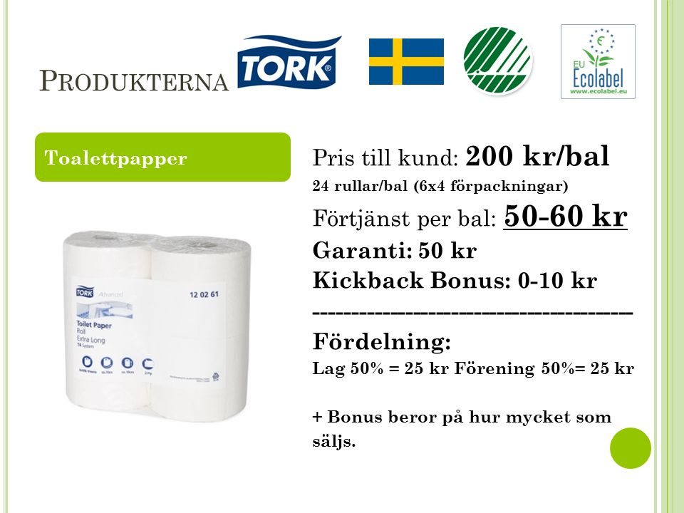 P RODUKTERNA Toalettpapper Pris till kund: 200 kr/bal 24 rullar/bal (6x4 förpackningar) Förtjänst per bal: 50-60 kr Garanti: 50 kr Kickback Bonus: 0-10 kr ------------------------------------------ Fördelning: Lag 50% = 25 kr Förening 50%= 25 kr + Bonus beror på hur mycket som säljs.