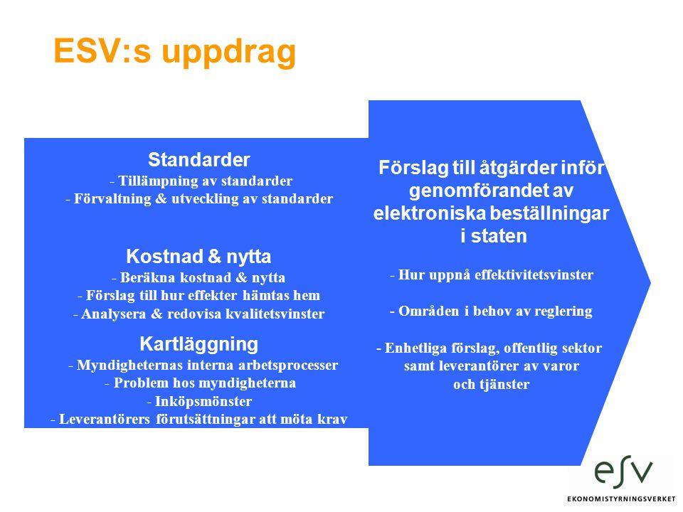 ESV:s uppdrag Kartläggning - Myndigheternas interna arbetsprocesser - Problem hos myndigheterna - Inköpsmönster - Leverantörers förutsättningar att möta krav Kostnad & nytta - Beräkna kostnad & nytta - Förslag till hur effekter hämtas hem - Analysera & redovisa kvalitetsvinster Standarder - Tillämpning av standarder - Förvaltning & utveckling av standarder Förslag till åtgärder inför genomförandet av elektroniska beställningar i staten - Hur uppnå effektivitetsvinster - Områden i behov av reglering - Enhetliga förslag, offentlig sektor samt leverantörer av varor och tjänster