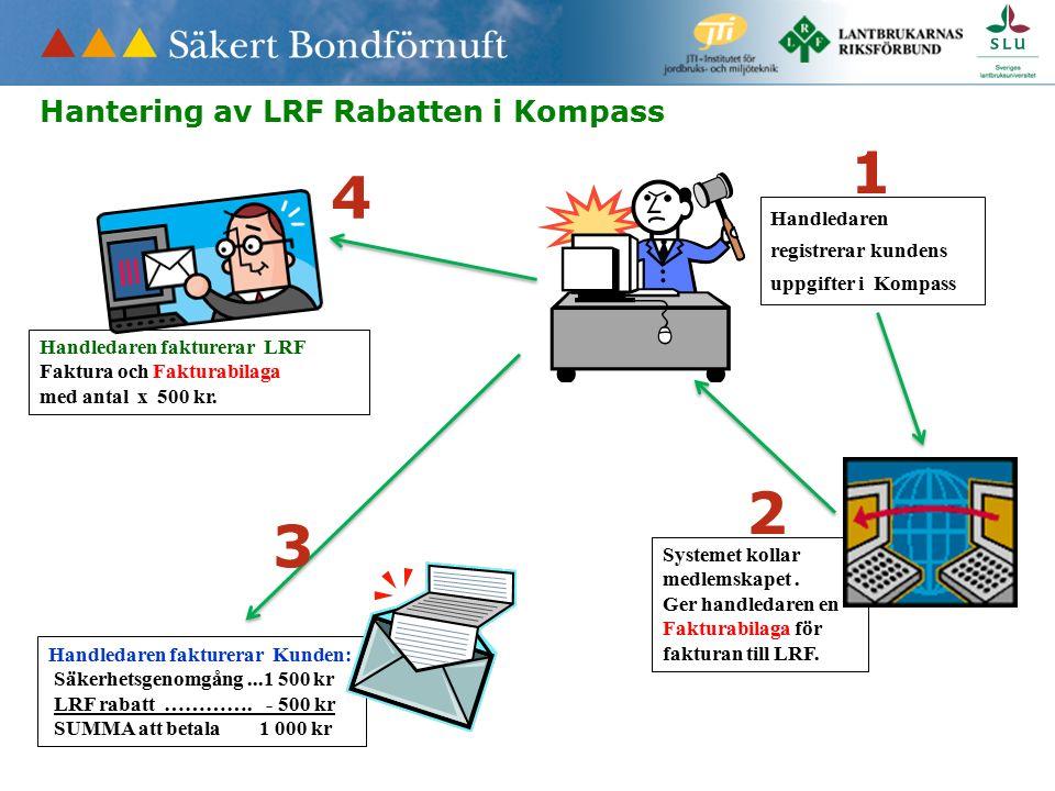 Hantering av LRF Rabatten i Kompass Systemet kollar medlemskapet.