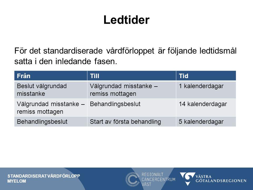 För det standardiserade vårdförloppet är följande ledtidsmål satta i den inledande fasen.