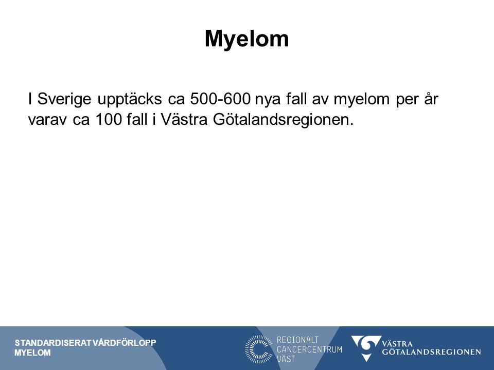 Misstanke Följande fynd ska föranleda misstanke om myelom, förutsatt att primär utredning inte ger annan förklaring: skelettsmärtor (ofta rygg eller bröstkorg/revben) patologiska frakturer, t.ex.