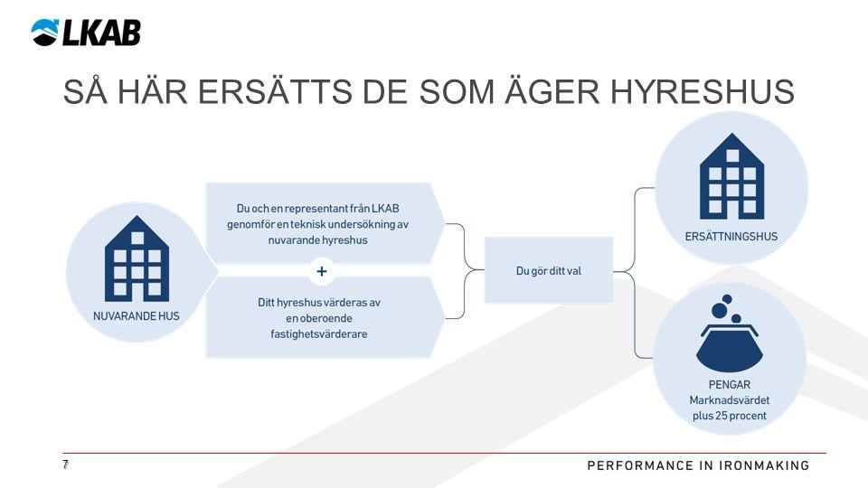 WideSv SÅ HÄR ERSÄTTS DE SOM ÄGER HYRESHUS 7