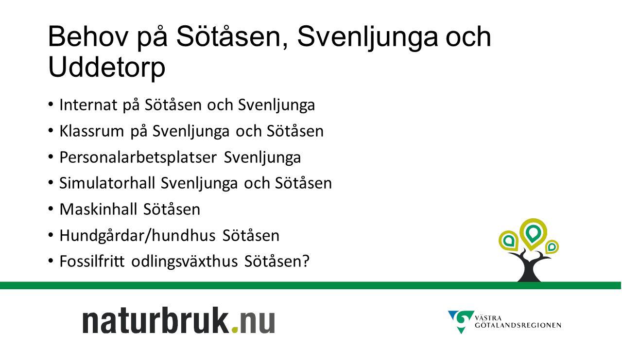 Behov på Sötåsen, Svenljunga och Uddetorp Internat på Sötåsen och Svenljunga Klassrum på Svenljunga och Sötåsen Personalarbetsplatser Svenljunga Simul