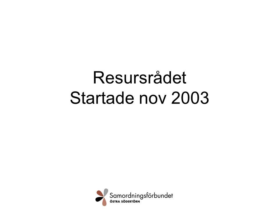 Resursrådet Startade nov 2003