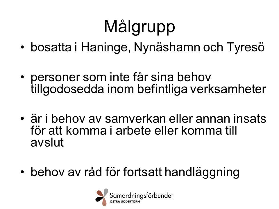 Målgrupp bosatta i Haninge, Nynäshamn och Tyresö personer som inte får sina behov tillgodosedda inom befintliga verksamheter är i behov av samverkan eller annan insats för att komma i arbete eller komma till avslut behov av råd för fortsatt handläggning