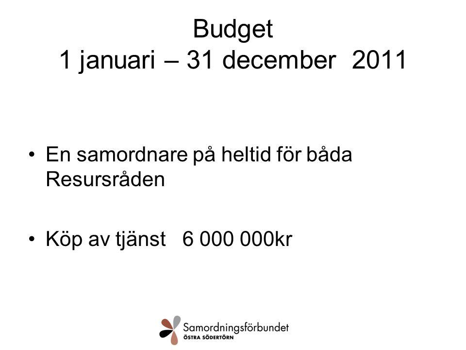 Budget 1 januari – 31 december 2011 En samordnare på heltid för båda Resursråden Köp av tjänst 6 000 000kr