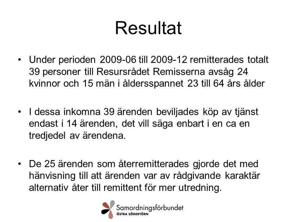 Resultat Under perioden 2009-06 till 2009-12 remitterades totalt 39 personer till Resursrådet Remisserna avsåg 24 kvinnor och 15 män i åldersspannet 23 till 64 års ålder I dessa inkomna 39 ärenden beviljades köp av tjänst endast i 14 ärenden, det vill säga enbart i en ca en tredjedel av ärendena.