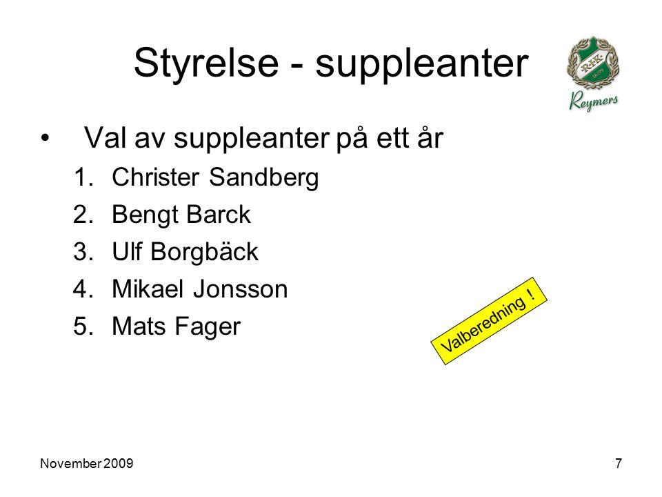 November 20097 Styrelse - suppleanter Val av suppleanter på ett år 1.Christer Sandberg 2.Bengt Barck 3.Ulf Borgbäck 4.Mikael Jonsson 5.Mats Fager Valberedning !